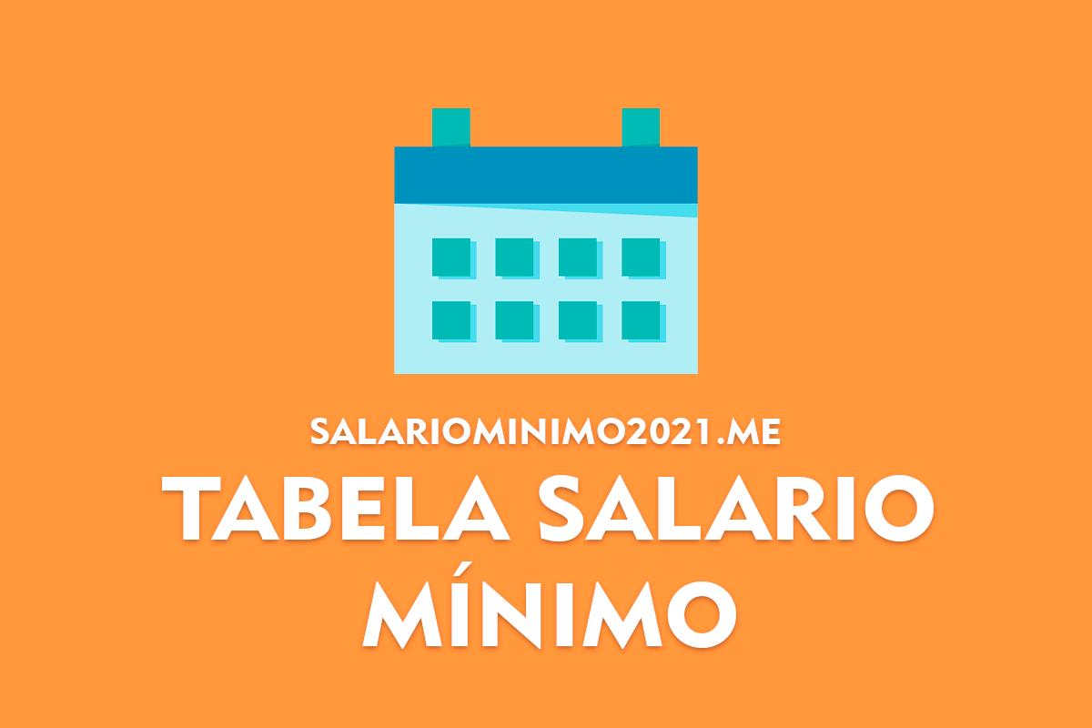 Tabela Salário Mínimo 2022