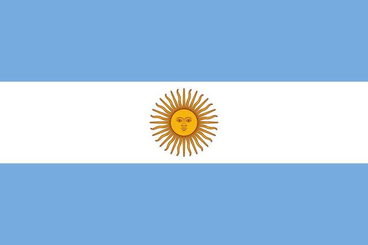 Salário Mínimo Argentina 2022